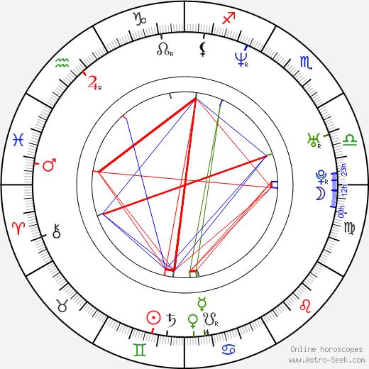 Bryant Reeves tema natale, oroscopo, Bryant Reeves oroscopi gratuiti, astrologia