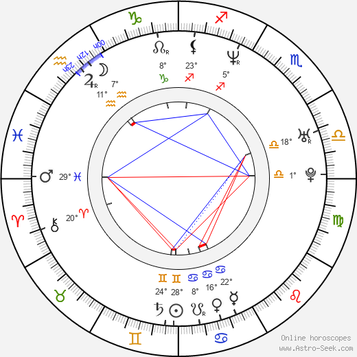 Chelah Horsdal birth chart, biography, wikipedia 2019, 2020