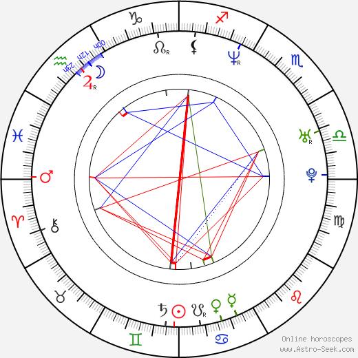Chelah Horsdal birth chart, Chelah Horsdal astro natal horoscope, astrology