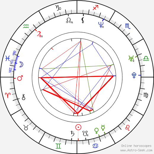 Concetta Lo Dolce birth chart, Concetta Lo Dolce astro natal horoscope, astrology