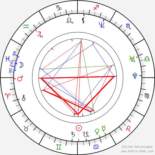 Cory Alexander tema natale, oroscopo, Cory Alexander oroscopi gratuiti, astrologia