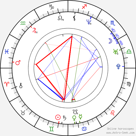 Daniel Reisiegel birth chart, Daniel Reisiegel astro natal horoscope, astrology