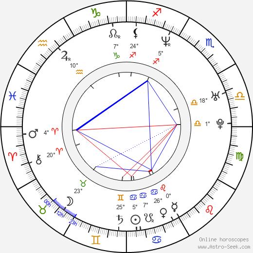 Elena Lyons birth chart, biography, wikipedia 2020, 2021