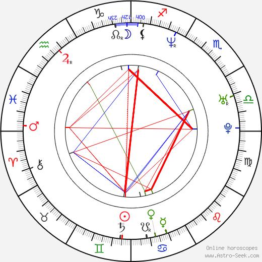 Enid-Raye Adams birth chart, Enid-Raye Adams astro natal horoscope, astrology