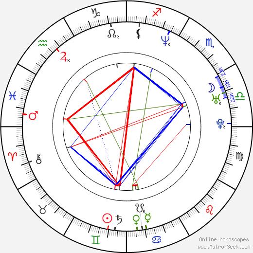 Faith Evans tema natale, oroscopo, Faith Evans oroscopi gratuiti, astrologia