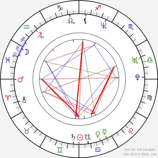 Fedja van Huêt birth chart, Fedja van Huêt astro natal horoscope, astrology