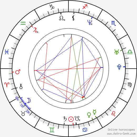 Гретхен Уилсон Gretchen Wilson день рождения гороскоп, Gretchen Wilson Натальная карта онлайн