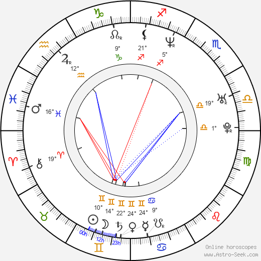Heidi Klum birth chart, biography, wikipedia 2019, 2020