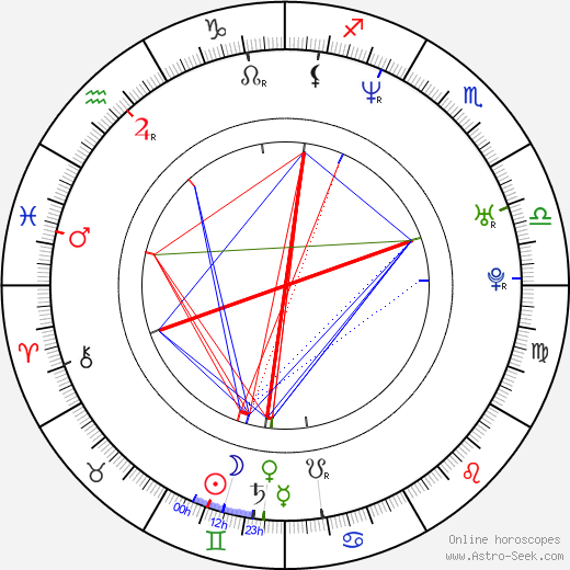 Heidi Klum astro natal birth chart, Heidi Klum horoscope, astrology