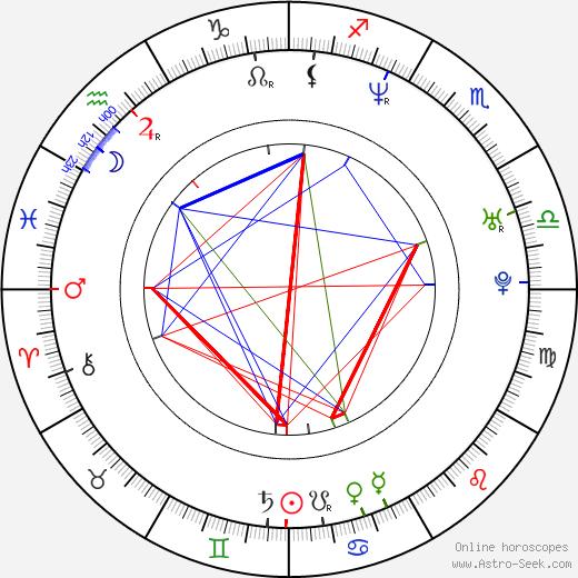 Jacob Rosenberg tema natale, oroscopo, Jacob Rosenberg oroscopi gratuiti, astrologia