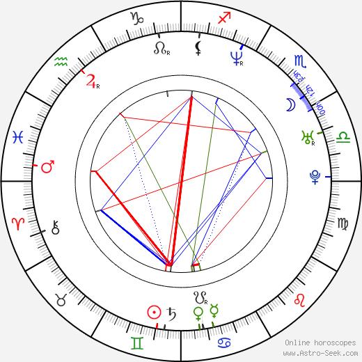 Jenine Mayring tema natale, oroscopo, Jenine Mayring oroscopi gratuiti, astrologia