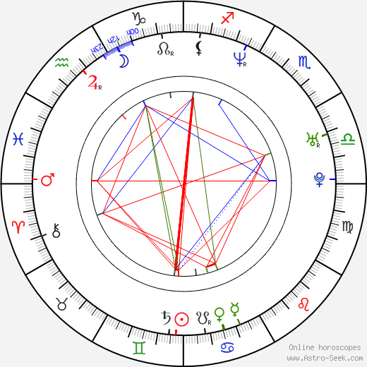 Jesper Dahl astro natal birth chart, Jesper Dahl horoscope, astrology