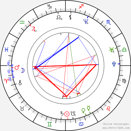 Jin-hee Ji birth chart, Jin-hee Ji astro natal horoscope, astrology