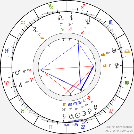 Kit McDee birth chart, biography, wikipedia 2020, 2021