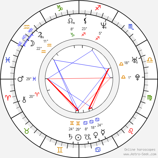 Kyle Saylors birth chart, biography, wikipedia 2017, 2018