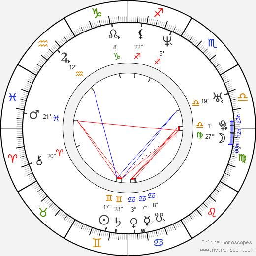 Lexa Doig birth chart, biography, wikipedia 2020, 2021