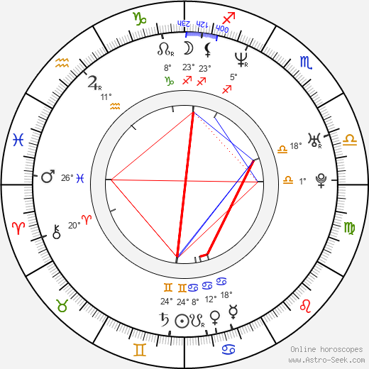 Neil Patrick Harris birth chart, biography, wikipedia 2019, 2020