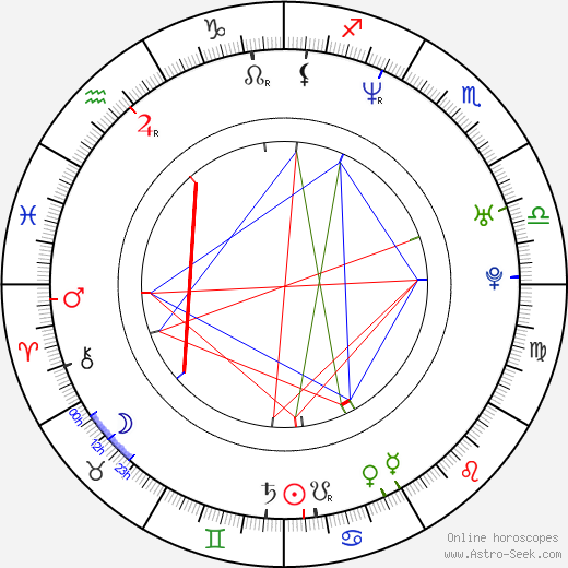 Parry Shen birth chart, Parry Shen astro natal horoscope, astrology