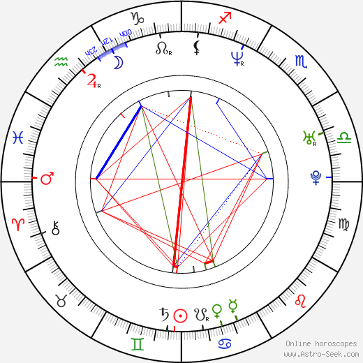 Ray LaMontagne birth chart, Ray LaMontagne astro natal horoscope, astrology