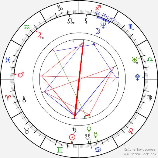 Sami Kapanen birth chart, Sami Kapanen astro natal horoscope, astrology