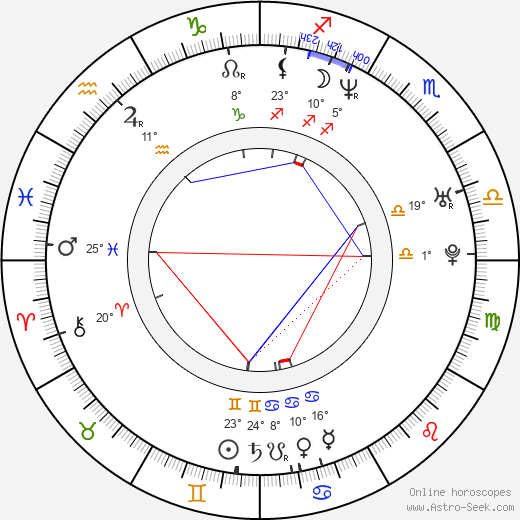 Steven Squillante birth chart, biography, wikipedia 2020, 2021