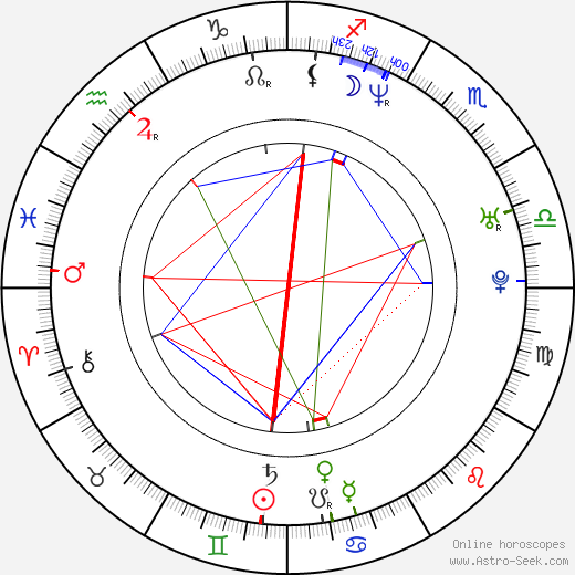 Steven Squillante birth chart, Steven Squillante astro natal horoscope, astrology