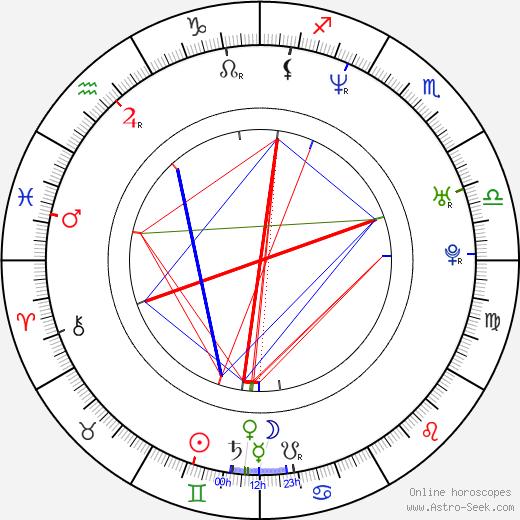 Sven Garrett день рождения гороскоп, Sven Garrett Натальная карта онлайн