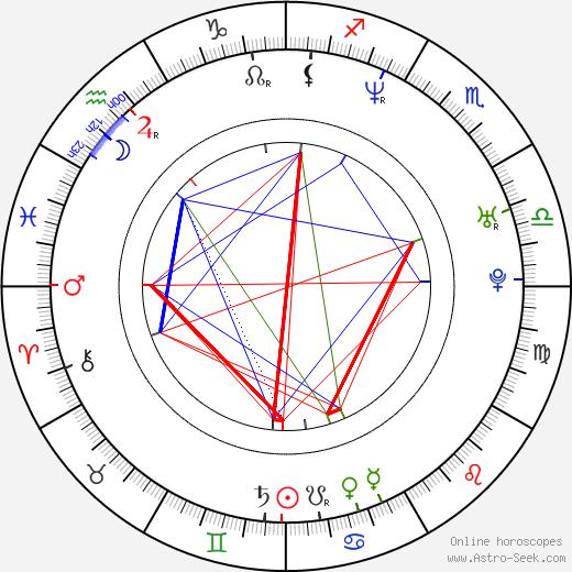 Tom Wlaschiha tema natale, oroscopo, Tom Wlaschiha oroscopi gratuiti, astrologia
