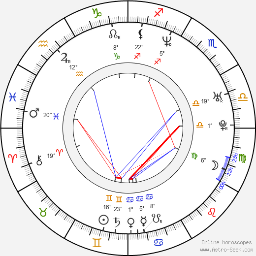 Yun-ah Song birth chart, biography, wikipedia 2019, 2020