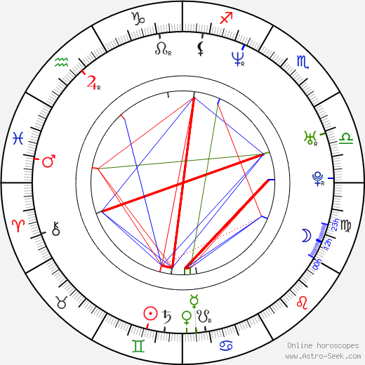 Yun-ah Song astro natal birth chart, Yun-ah Song horoscope, astrology