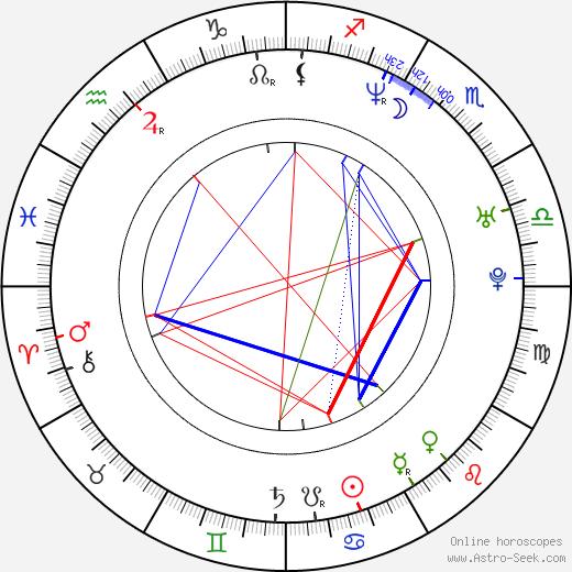 Энни Мумоло Annie Mumolo день рождения гороскоп, Annie Mumolo Натальная карта онлайн