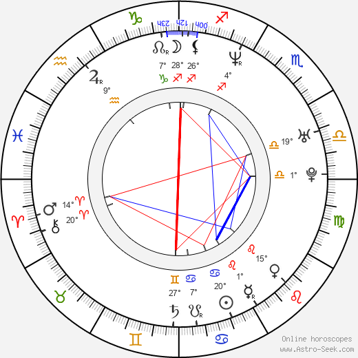 Antje Kruska birth chart, biography, wikipedia 2018, 2019