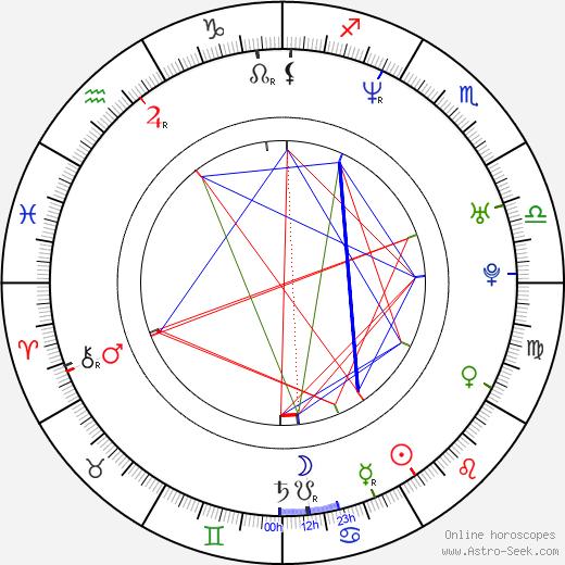 Brian Hooks день рождения гороскоп, Brian Hooks Натальная карта онлайн