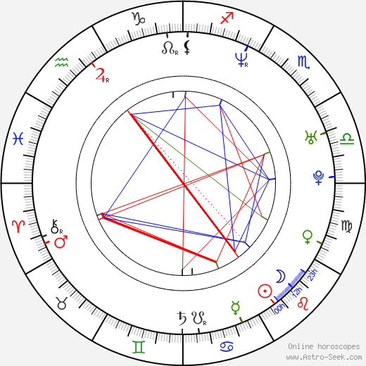 Catherine Stihler день рождения гороскоп, Catherine Stihler Натальная карта онлайн