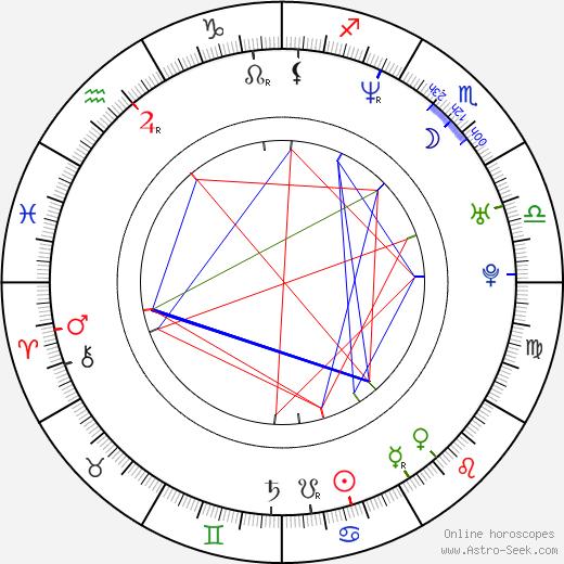 Энрике Мурсиано Enrique Murciano день рождения гороскоп, Enrique Murciano Натальная карта онлайн