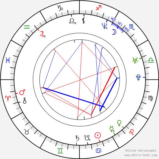 Hiromasa Yonebayashi astro natal birth chart, Hiromasa Yonebayashi horoscope, astrology