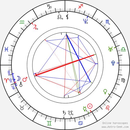 Jae Woo Park astro natal birth chart, Jae Woo Park horoscope, astrology