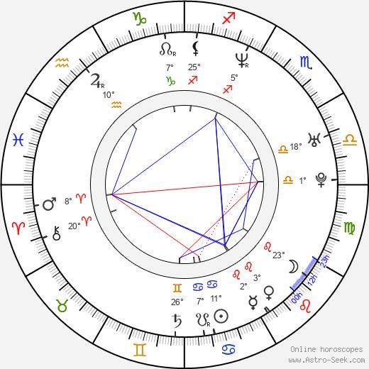 Karen Pellant birth chart, biography, wikipedia 2020, 2021