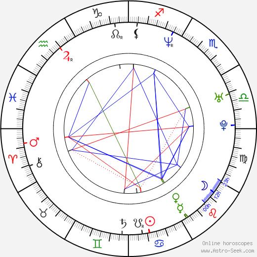 Karen Pellant astro natal birth chart, Karen Pellant horoscope, astrology