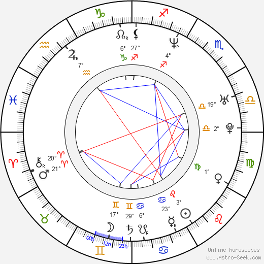 Kate Beckinsale birth chart, biography, wikipedia 2017, 2018