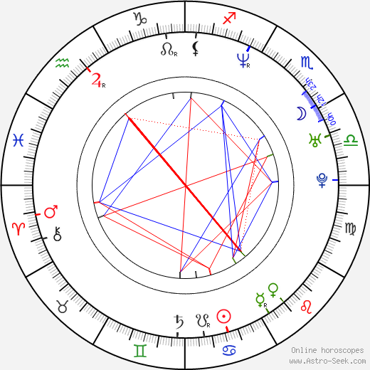 Kathleen Robertson astro natal birth chart, Kathleen Robertson horoscope, astrology