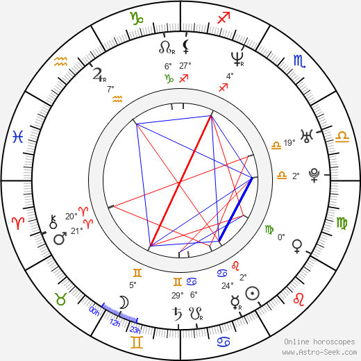 Michael C. Williams birth chart, biography, wikipedia 2019, 2020