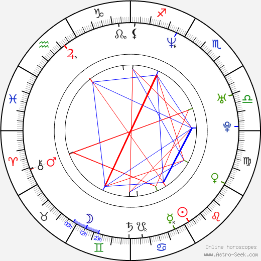 Michael C. Williams birth chart, Michael C. Williams astro natal horoscope, astrology