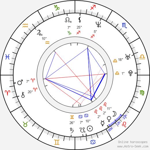 Michael Patrick McGill birth chart, biography, wikipedia 2020, 2021