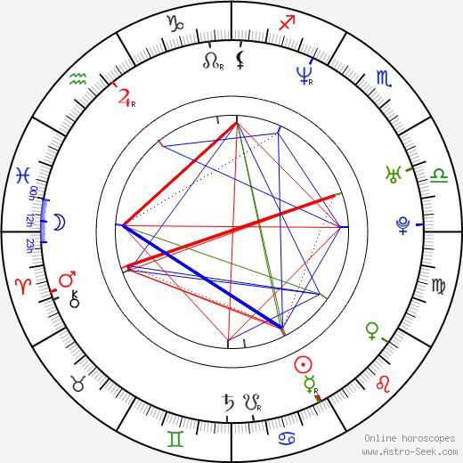 Omar Epps birth chart, Omar Epps astro natal horoscope, astrology