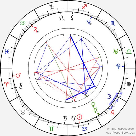 Patrick Wilson astro natal birth chart, Patrick Wilson horoscope, astrology