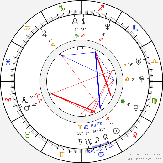 Paul A. Young birth chart, biography, wikipedia 2020, 2021