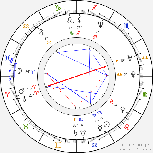 Peter Forsberg birth chart, biography, wikipedia 2018, 2019