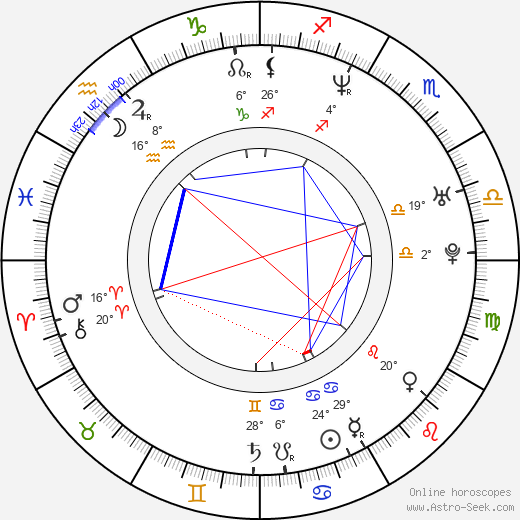 Radek Bruna birth chart, biography, wikipedia 2019, 2020