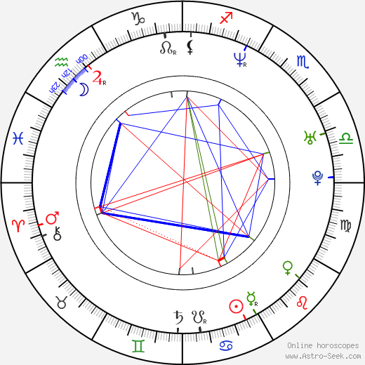 Radek Bruna astro natal birth chart, Radek Bruna horoscope, astrology